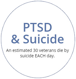 PTSD and Suicide